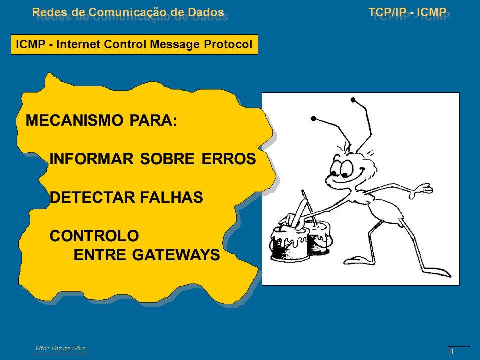 Vitor Vaz da Silva Redes de Comunicação de DadosTCP/IP - ICMP 1 ICMP - Internet Control Message Protocol MECANISMO PARA: INFORMAR SOBRE ERROS DETECTAR FALHAS CONTROLO ENTRE GATEWAYS