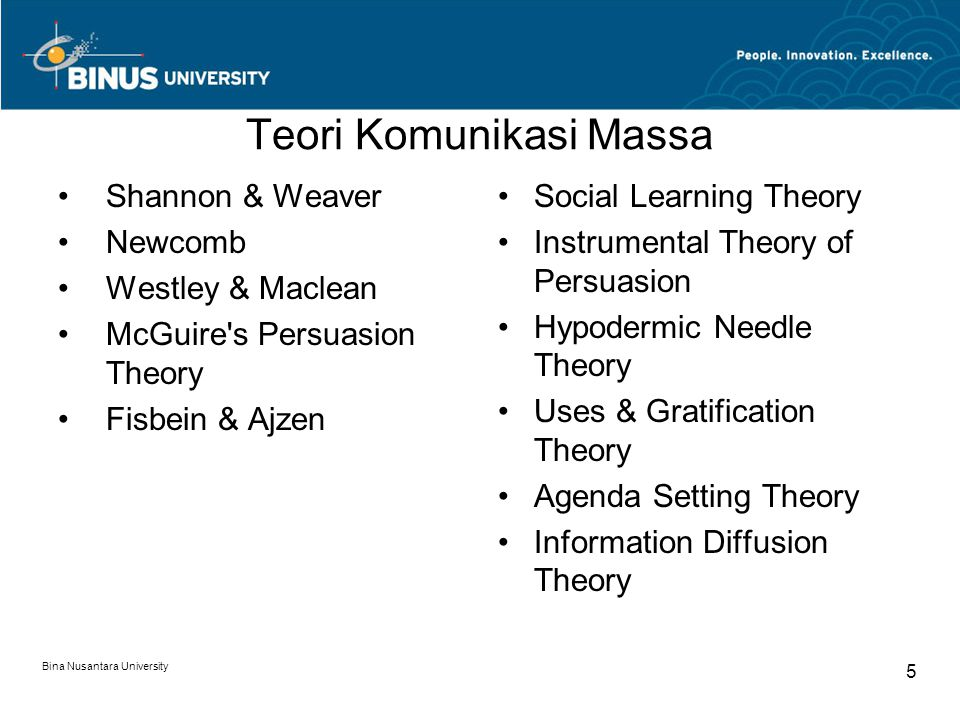 5 Teori Komunikasi Massa Shannon & Weaver Newcomb Westley & Maclean McGuire's Persuasion Theory Fisbein & Ajzen Social Learning Theory Instrumental Th