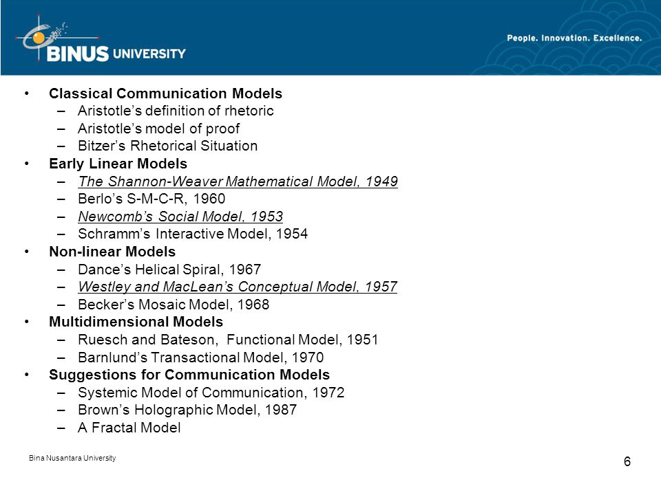 Bina Nusantara University 6 Classical Communication Models –Aristotle's definition of rhetoric –Aristotle's model of proof –Bitzer's Rhetorical Situation Early Linear Models –The Shannon-Weaver Mathematical Model, 1949 –Berlo's S-M-C-R, 1960 –Newcomb's Social Model, 1953 –Schramm's Interactive Model, 1954 Non-linear Models –Dance's Helical Spiral, 1967 –Westley and MacLean's Conceptual Model, 1957 –Becker's Mosaic Model, 1968 Multidimensional Models –Ruesch and Bateson, Functional Model, 1951 –Barnlund's Transactional Model, 1970 Suggestions for Communication Models –Systemic Model of Communication, 1972 –Brown's Holographic Model, 1987 –A Fractal Model