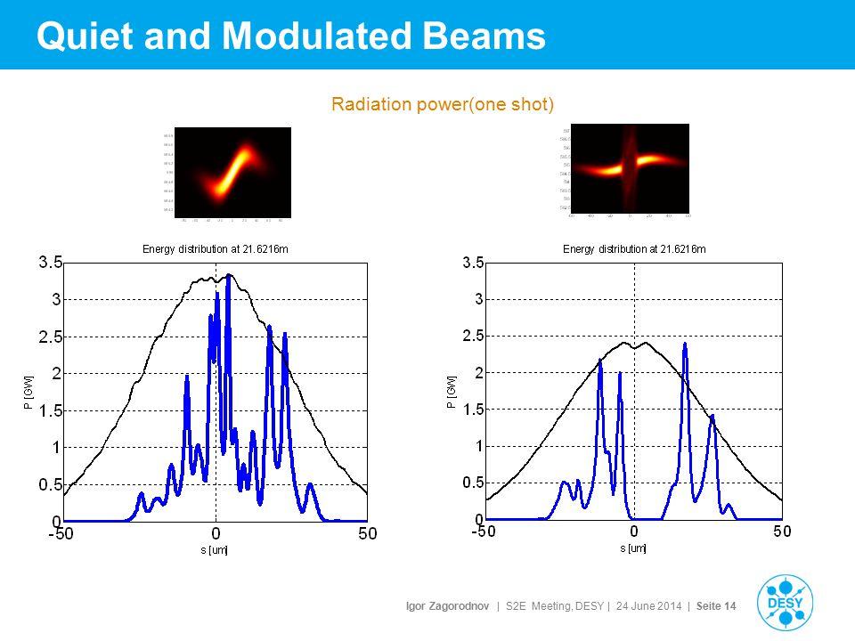 Igor Zagorodnov | S2E Meeting, DESY | 24 June 2014 | Seite 14 Quiet and Modulated Beams Radiation power(one shot)