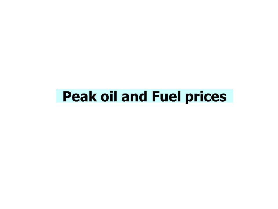 Peak oil and Fuel prices