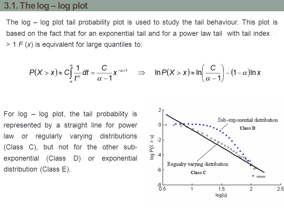 3.1. The log – log plot The log – log plot tail probability plot is used to study the tail behaviour. This plot is based on the fact that for an expon