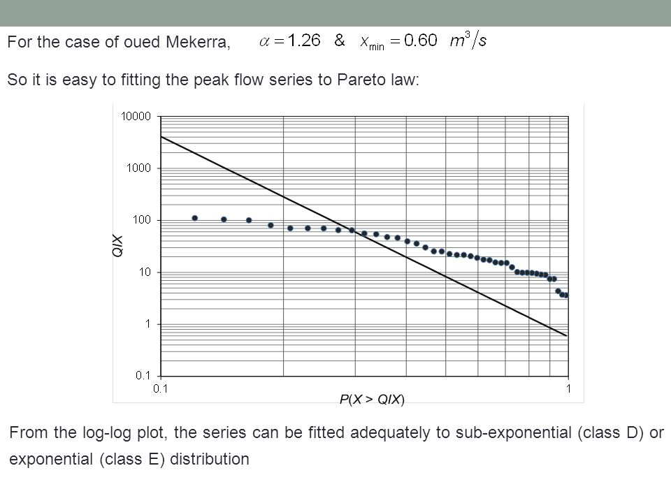 For the case of oued Mekerra, So it is easy to fitting the peak flow series to Pareto law: From the log-log plot, the series can be fitted adequately to sub-exponential (class D) or exponential (class E) distribution