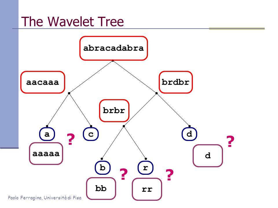 Paolo Ferragina, Università di Pisa The Wavelet Tree ac br d abracadabra aacaaabrdbr brbr rr .