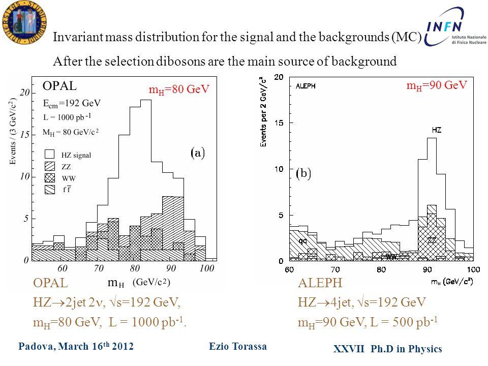 XXVII Ph.D in Physics Ezio TorassaPadova, March 16 th 2012 ALEPH HZ  4jet,  s=192 GeV m H =90 GeV, L = 500 pb -1 OPAL HZ  2jet 2,  s=192 GeV, m H =80 GeV, L = 1000 pb -1.