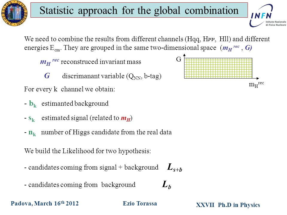 XXVII Ph.D in Physics Ezio TorassaPadova, March 16 th 2012 Statistic approach for the global combination We need to combine the results from different channels (Hqq, H, Hll) and different energies E cm.