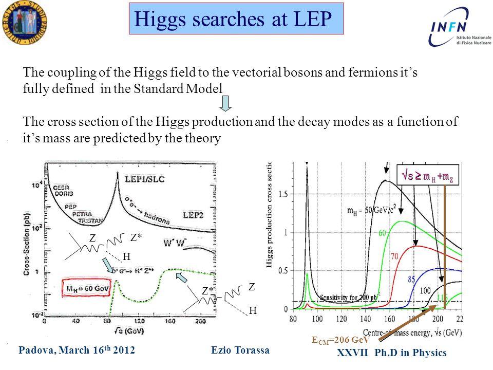 XXVII Ph.D in Physics Ezio TorassaPadova, March 16 th 2012 Higgs searches at LEP Z Z* H H Z E CM =206 GeV The coupling of the Higgs field to the vecto