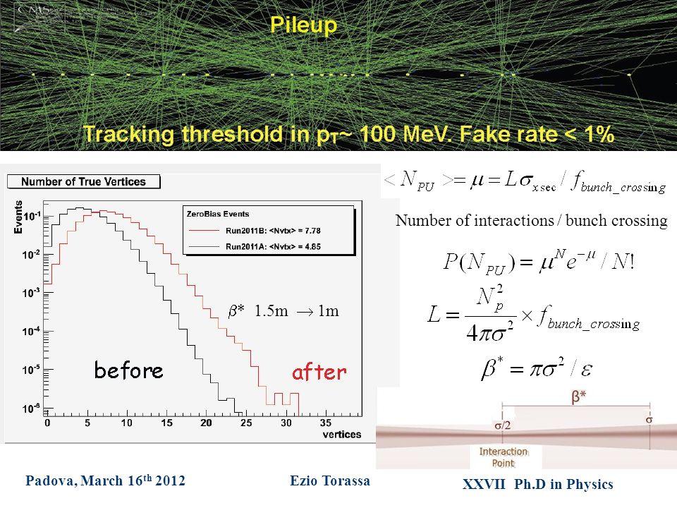 XXVII Ph.D in Physics Ezio TorassaPadova, March 16 th 2012  * 1.5m  1m Number of interactions / bunch crossing
