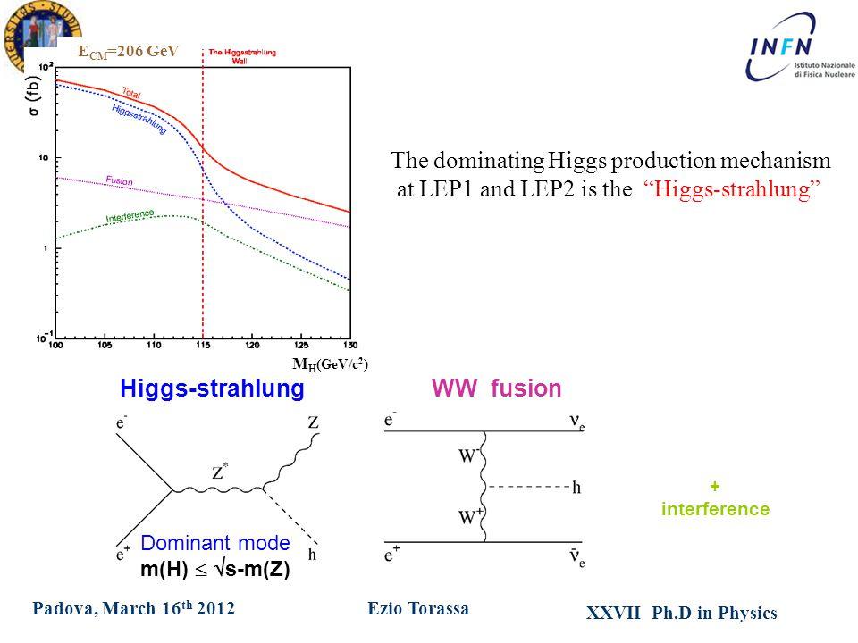 XXVII Ph.D in Physics Ezio TorassaPadova, March 16 th 2012 Higgs-strahlungWW fusion Dominant mode m(H)   s-m(Z) + interference M H (GeV/c 2 ) E CM =