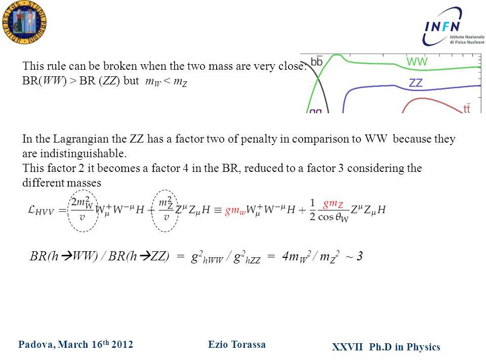 XXVII Ph.D in Physics Ezio TorassaPadova, March 16 th 2012 BR(h  WW) / BR(h  ZZ) = g 2 hWW / g 2 hZZ = 4m W 2 / m Z 2 ~ 3 This rule can be broken wh
