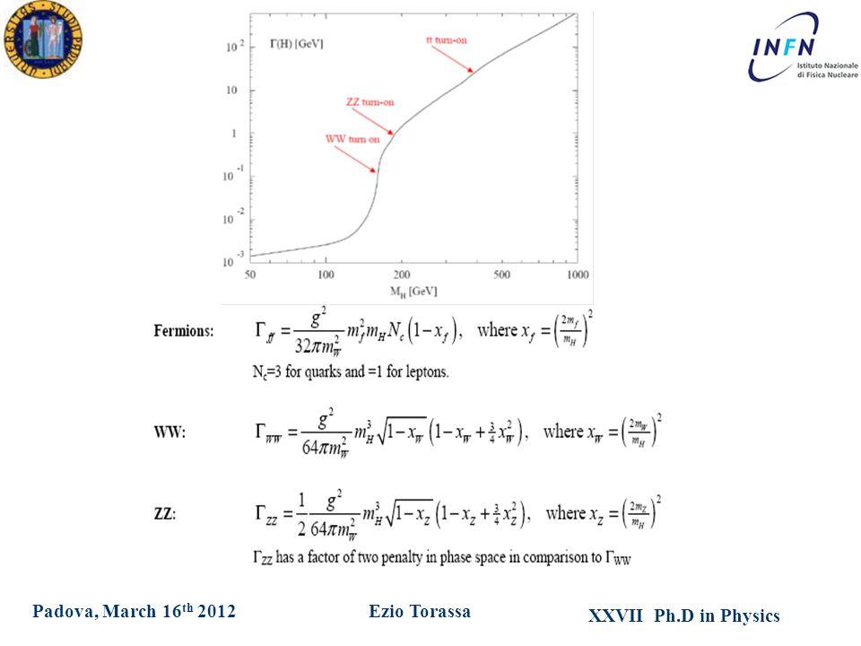 XXVII Ph.D in Physics Ezio TorassaPadova, March 16 th 2012 m H (GeV)