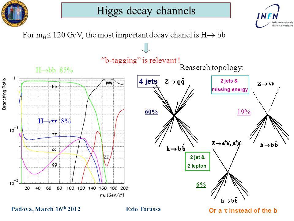"XXVII Ph.D in Physics Ezio TorassaPadova, March 16 th 2012 Higgs decay channels For m H  120 GeV, the most important decay chanel is H  bb ""b-taggin"