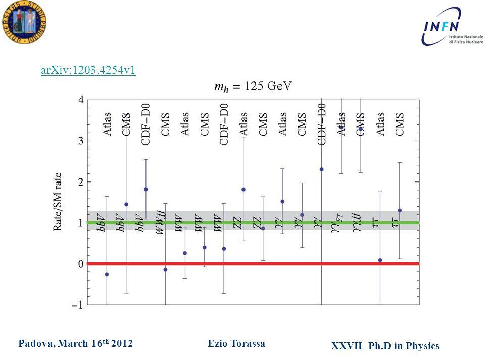 XXVII Ph.D in Physics Ezio TorassaPadova, March 16 th 2012 arXiv:1203.4254v1