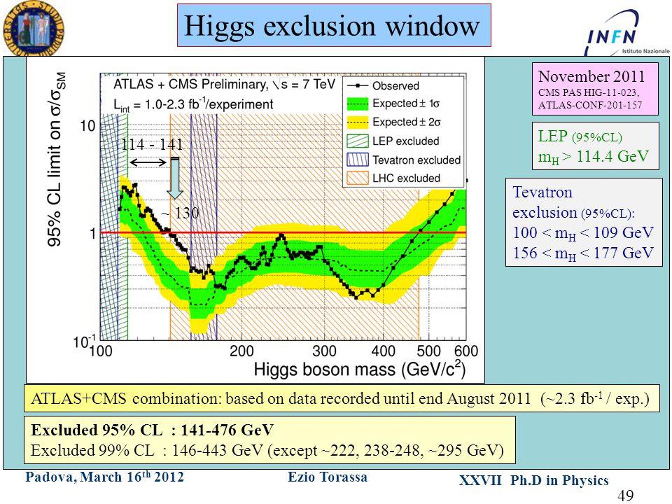 XXVII Ph.D in Physics Ezio TorassaPadova, March 16 th 2012 49 November 2011 CMS PAS HIG-11-023, ATLAS-CONF-201-157 LEP (95%CL) m H > 114.4 GeV Tevatro