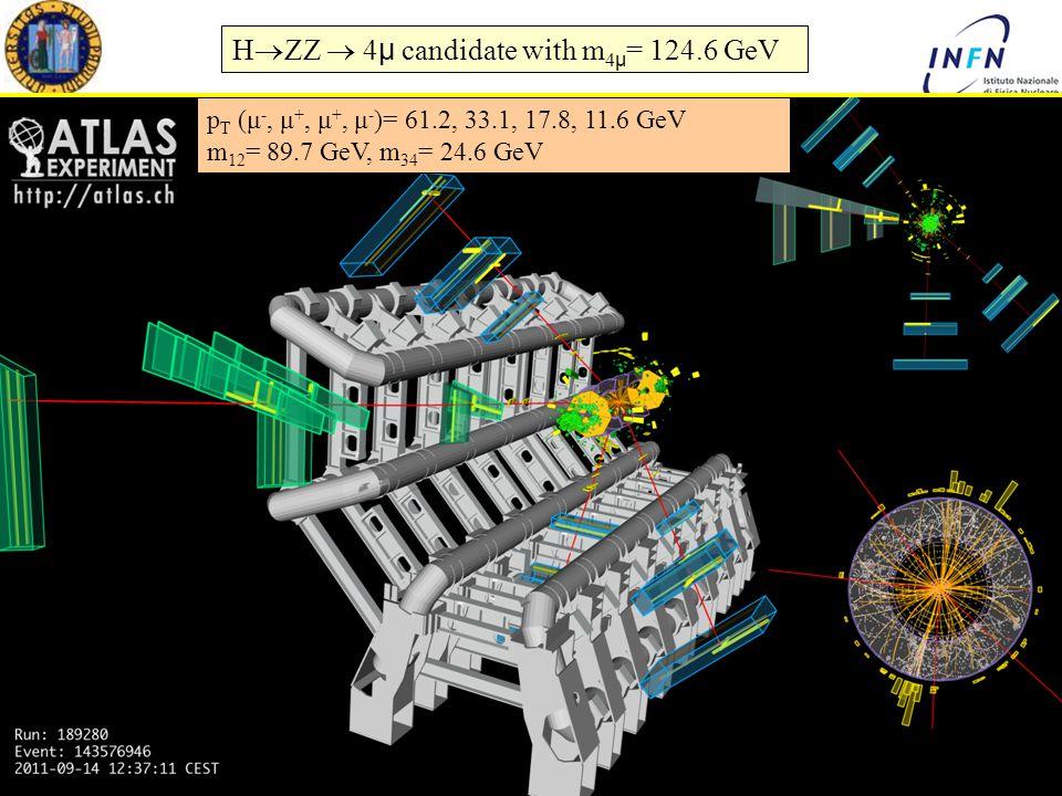 XXVII Ph.D in Physics Ezio TorassaPadova, March 16 th 2012 50 H  ZZ  4 μ candidate with m 4 μ = 124.6 GeV p T (μ -, μ +, μ +, μ - )= 61.2, 33.1, 17.8, 11.6 GeV m 12 = 89.7 GeV, m 34 = 24.6 GeV