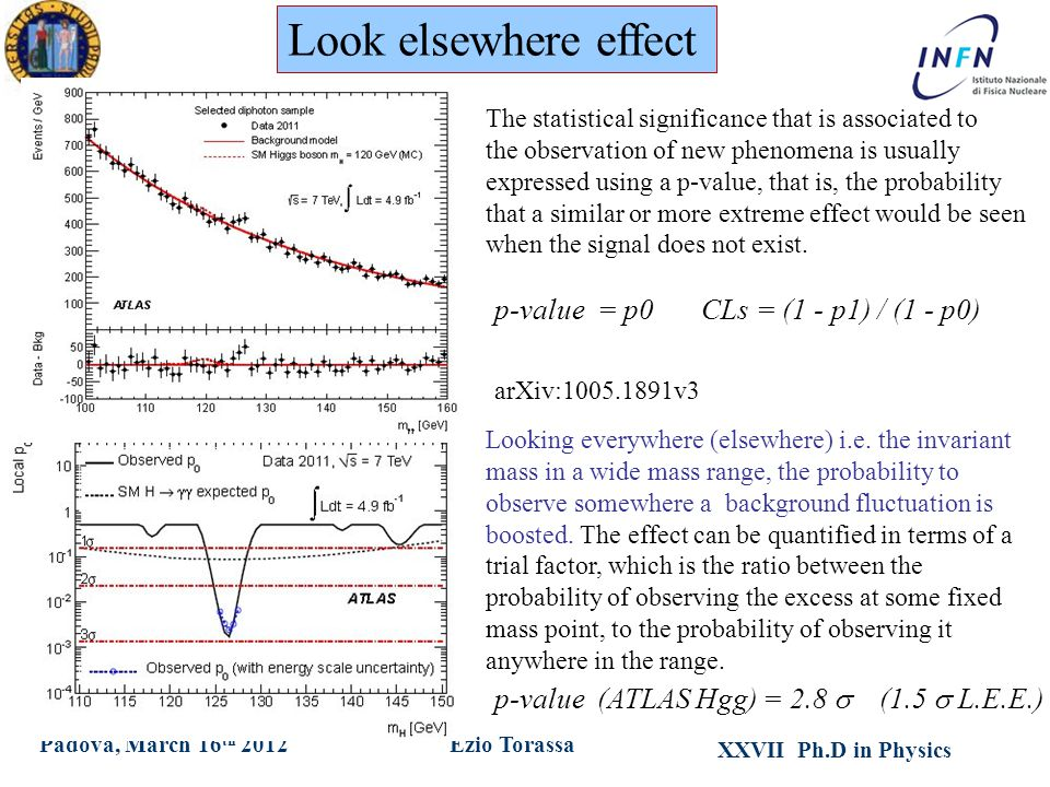 XXVII Ph.D in Physics Ezio TorassaPadova, March 16 th 2012 Look elsewhere effect arXiv:1005.1891v3 The statistical significance that is associated to