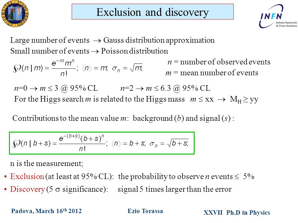 XXVII Ph.D in Physics Ezio TorassaPadova, March 16 th 2012 Large number of events  Gauss distribution approximation Small number of events  Poisson distribution n = number of observed events m = mean number of events n=0  m  3 @ 95% CL n=2  m  6.3 @ 95% CL For the Higgs search m is related to the Higgs mass m  xx  M H ≥ yy Contributions to the mean value m: background (b) and signal (s) : n is the measurement; Exclusion (at least at 95% CL): the probability to observe n events  5% Discovery (5  significance): signal 5 times larger than the error Exclusion and discovery