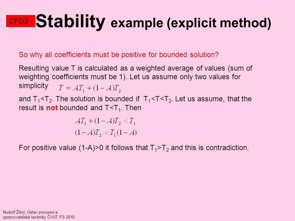 Rudolf Žitný, Ústav procesní a zpracovatelské techniky ČVUT FS 2010 Stability example (explicit method) CFD3 So why all coefficients must be positive for bounded solution.