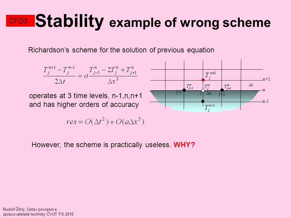 Rudolf Žitný, Ústav procesní a zpracovatelské techniky ČVUT FS 2010 Stability example of wrong scheme CFD3 Richardson's scheme for the solution of previous equation j j+1 j-1 n n+1 ∆x ∆t n-1 operates at 3 time levels, n-1,n,n+1 and has higher orders of accuracy However, the scheme is practically useless.