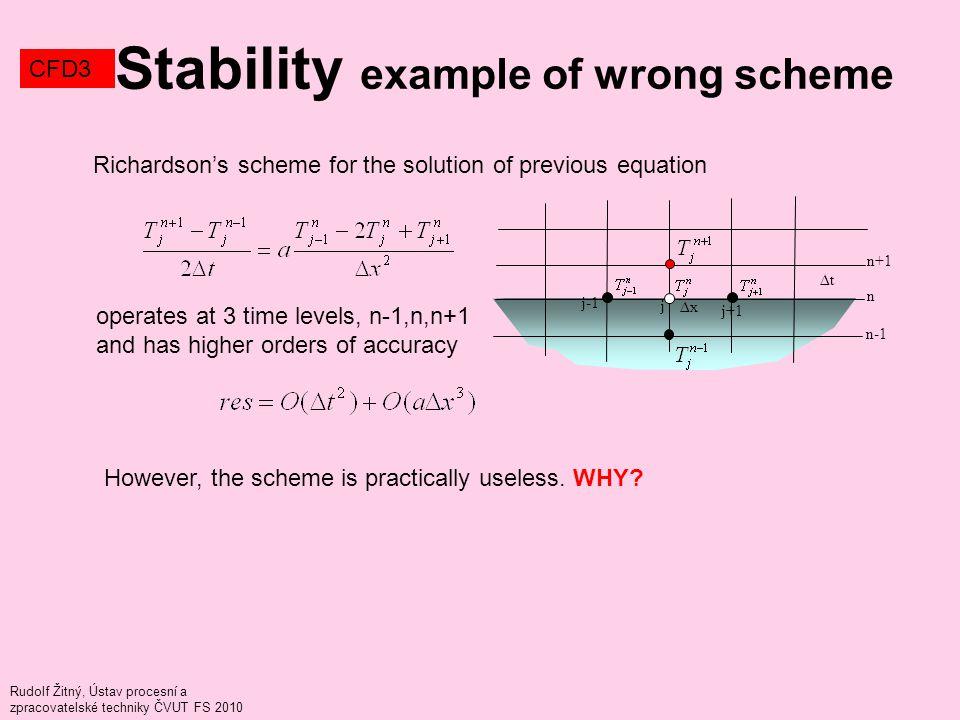 Rudolf Žitný, Ústav procesní a zpracovatelské techniky ČVUT FS 2010 Stability example of wrong scheme CFD3 Richardson's scheme for the solution of pre