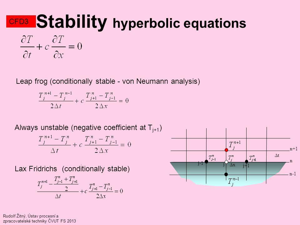 j j+1 j-1 n n+1 ∆x ∆t n-1 Rudolf Žitný, Ústav procesní a zpracovatelské techniky ČVUT FS 2013 Stability hyperbolic equations CFD3. Always unstable (ne