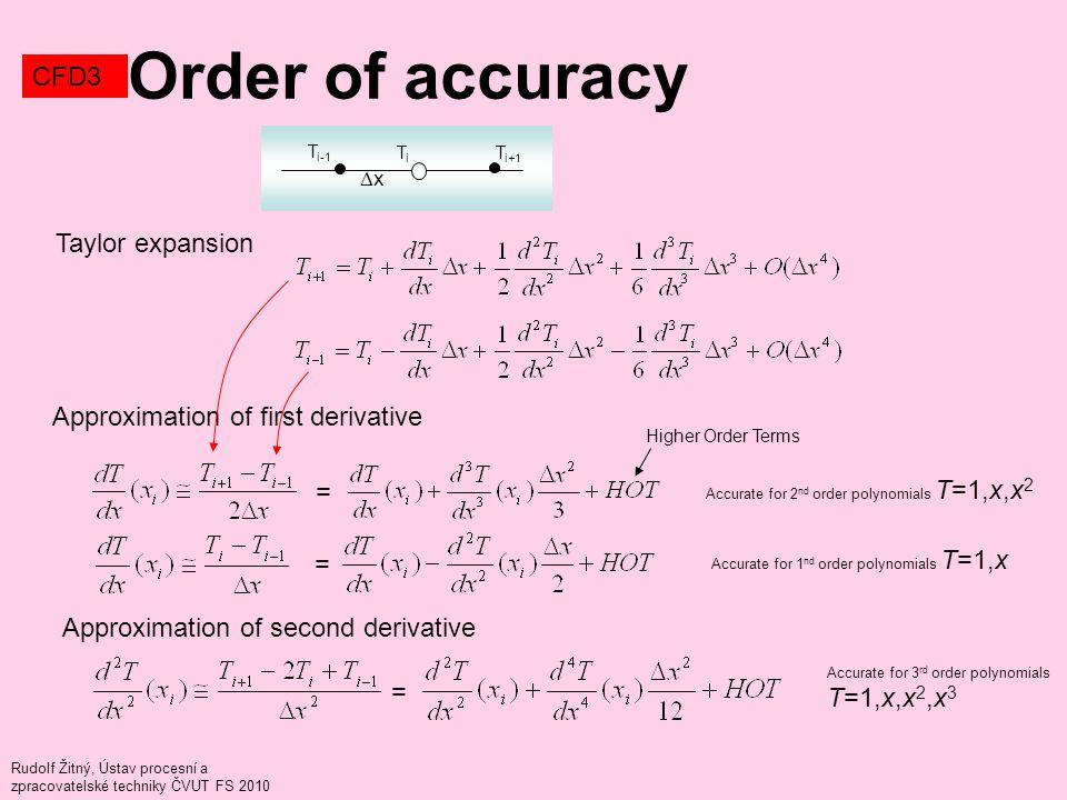 Rudolf Žitný, Ústav procesní a zpracovatelské techniky ČVUT FS 2010 Order of accuracy CFD3 Accurate for 3 rd order polynomials T=1,x,x 2,x 3 TiTi T i+