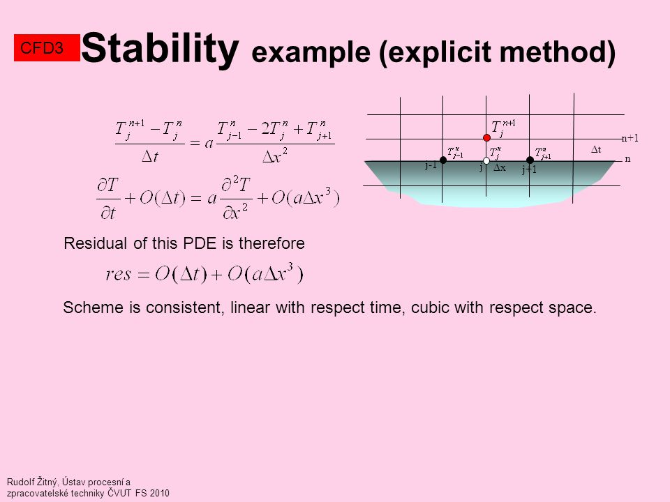 Rudolf Žitný, Ústav procesní a zpracovatelské techniky ČVUT FS 2010 Stability example (explicit method) CFD3 j j+1 j-1 n n+1 ∆x ∆t Residual of this PDE is therefore Scheme is consistent, linear with respect time, cubic with respect space.