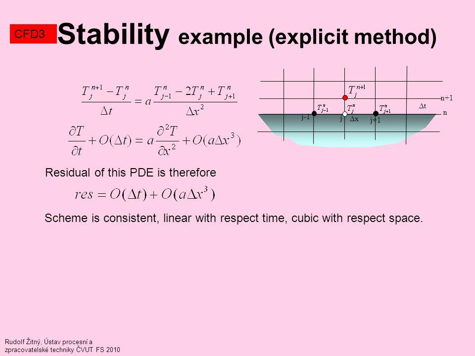 Rudolf Žitný, Ústav procesní a zpracovatelské techniky ČVUT FS 2010 Stability example (explicit method) CFD3 j j+1 j-1 n n+1 ∆x ∆t Residual of this PD