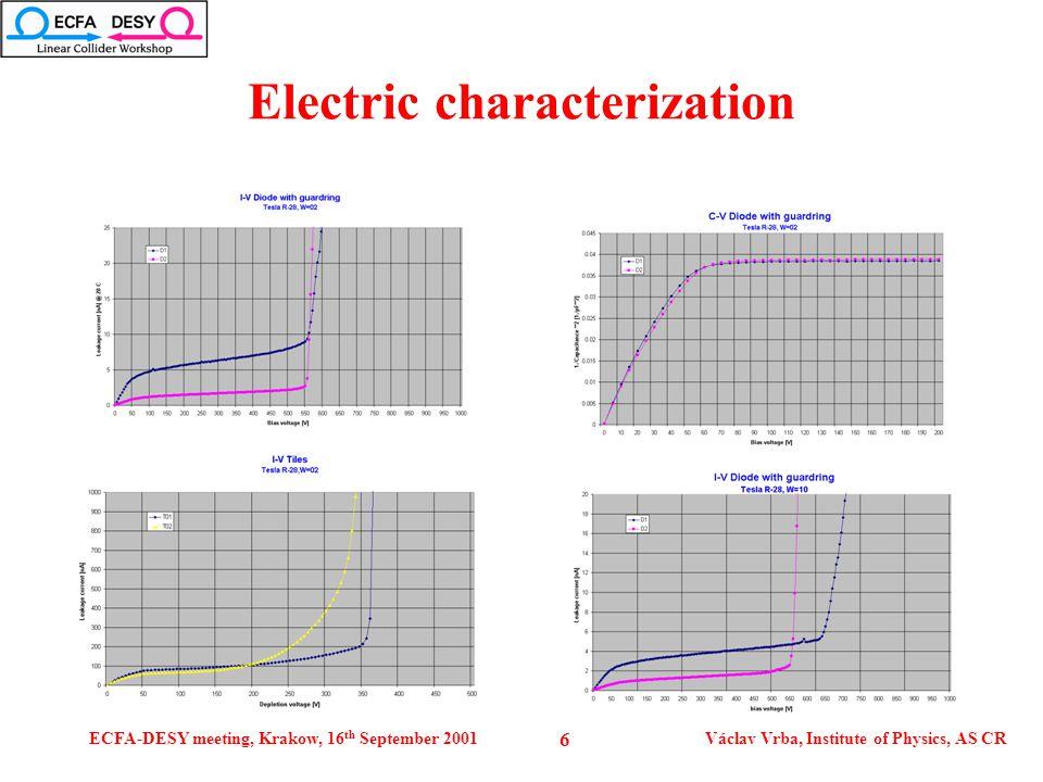 ECFA-DESY meeting, Krakow, 16 th September 2001Václav Vrba, Institute of Physics, AS CR 7 Electric characterization (cont)