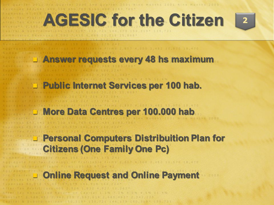 Answer requests every 48 hs maximum Answer requests every 48 hs maximum Public Internet Services per 100 hab.