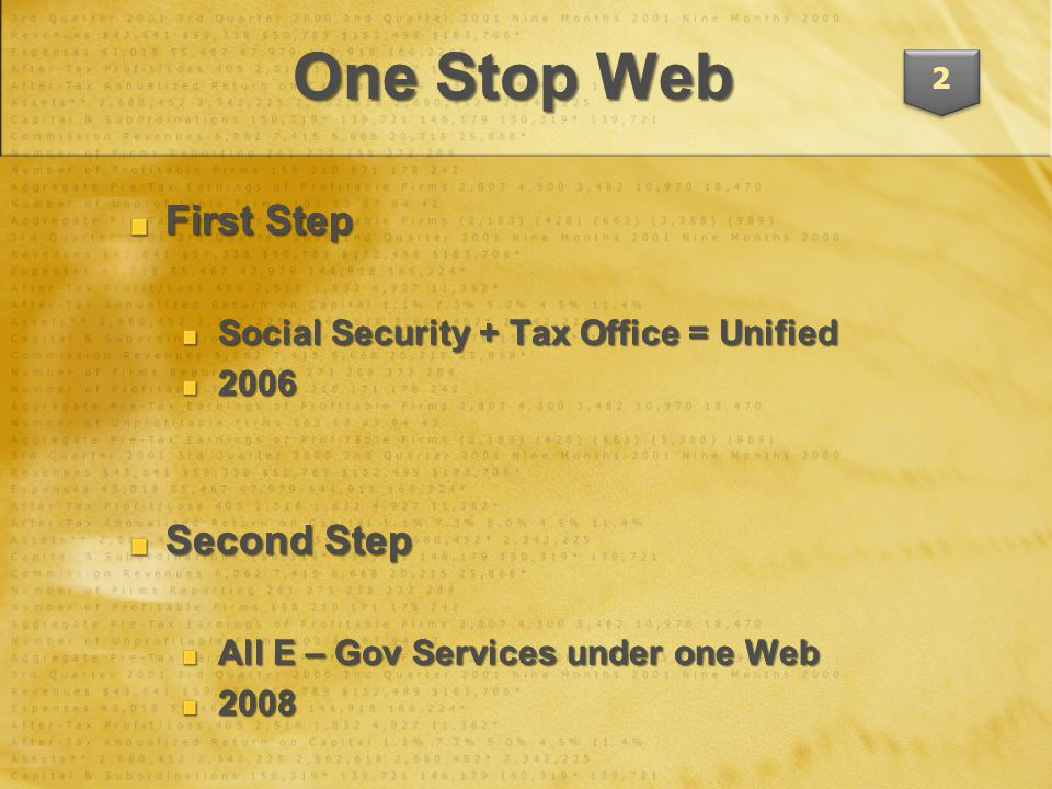 One Stop Web 2 First Step Social Security + Tax Office = Unified 2006 Second Step All E – Gov Services under one Web 2008 First Step Social Security + Tax Office = Unified 2006 Second Step All E – Gov Services under one Web 2008