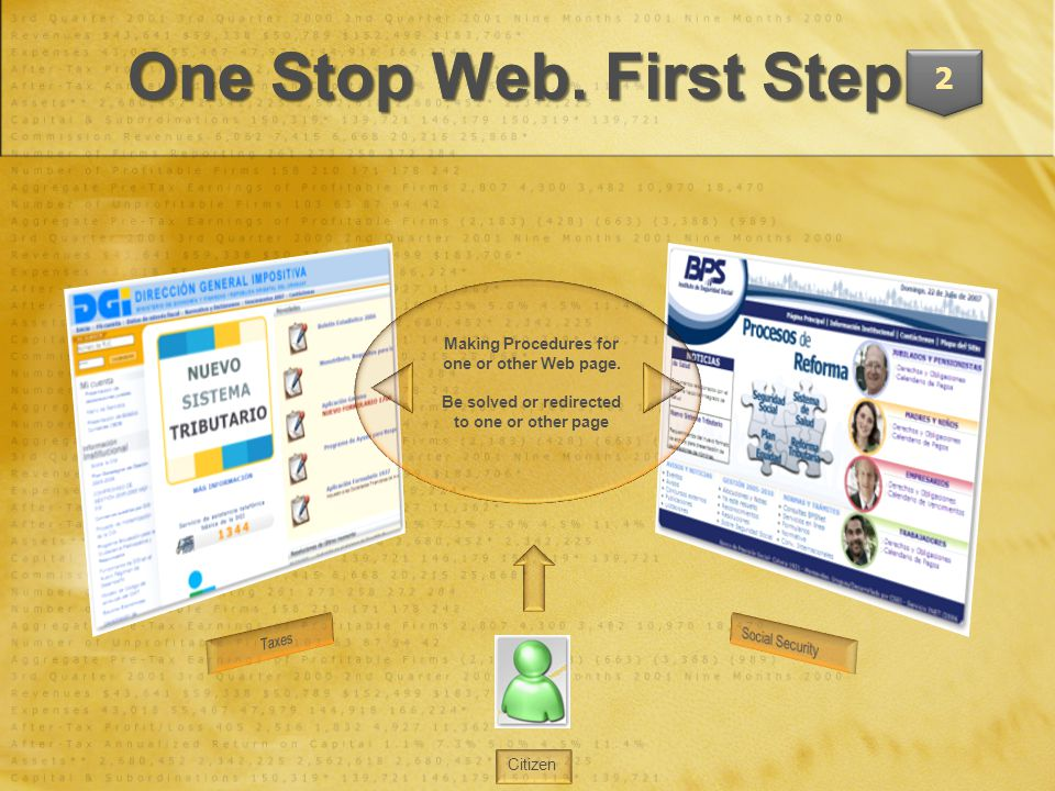 One Stop Web.First Step 2 Citizen Making Procedures for one or other Web page.