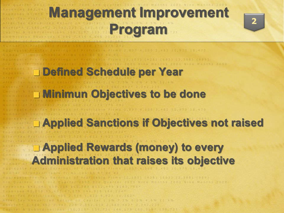 Defined Schedule per Year Defined Schedule per Year Management Improvement Program 2 Minimun Objectives to be done Minimun Objectives to be done Applied Sanctions if Objectives not raised Applied Sanctions if Objectives not raised Applied Rewards (money) to every Administration that raises its objective Applied Rewards (money) to every Administration that raises its objective