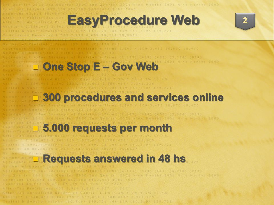 One Stop E – Gov Web One Stop E – Gov Web 300 procedures and services online 300 procedures and services online 5.000 requests per month 5.000 requests per month Requests answered in 48 hs Requests answered in 48 hs One Stop E – Gov Web One Stop E – Gov Web 300 procedures and services online 300 procedures and services online 5.000 requests per month 5.000 requests per month Requests answered in 48 hs Requests answered in 48 hs EasyProcedure Web 2