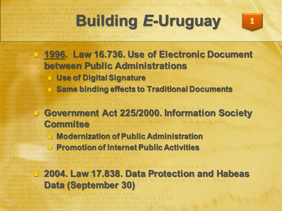 1996.Law 16.736. Use of Electronic Document between Public Administrations 1996.