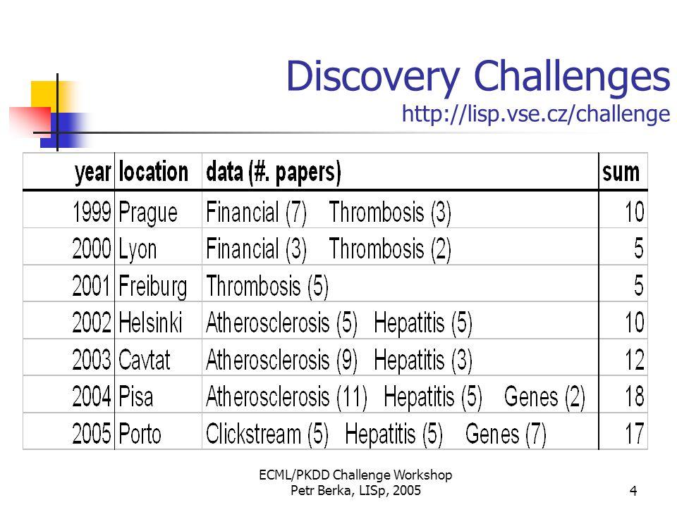 ECML/PKDD Challenge Workshop Petr Berka, LISp, 20055 Discovery Challenge 2005 Data about chronic hepatitis (thanks to Shimane Medical University and Chiba University Hospital – S.