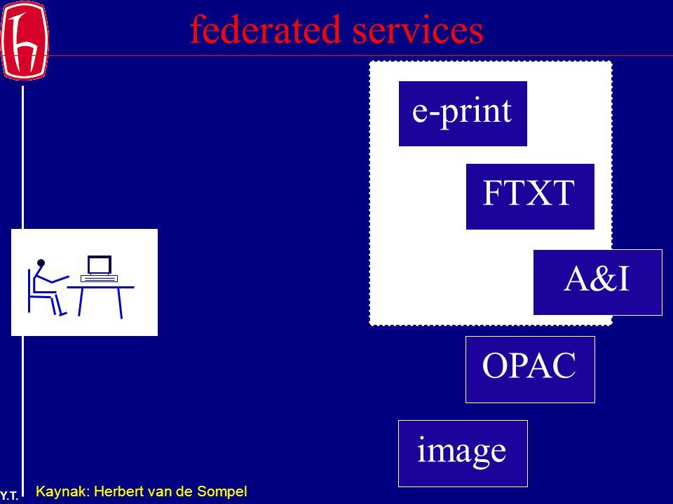 Y.T. A&I federated services imageFTXTOPACe-print Kaynak: Herbert van de Sompel