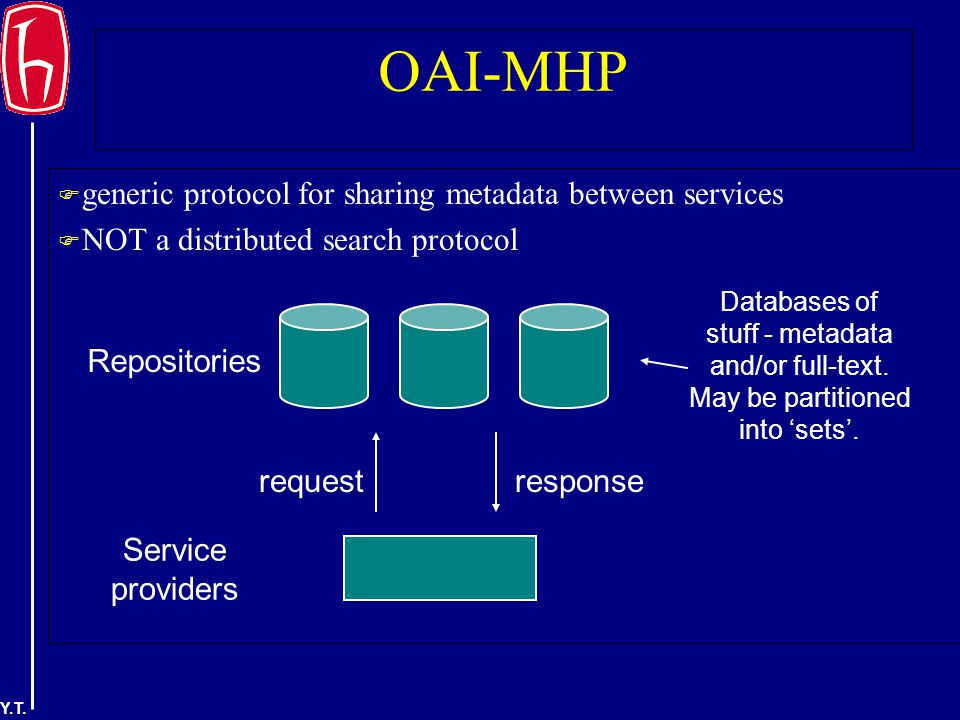 Y.T. OAI-MHP  generic protocol for sharing metadata between services  NOT a distributed search protocol response Service providers Repositories requ