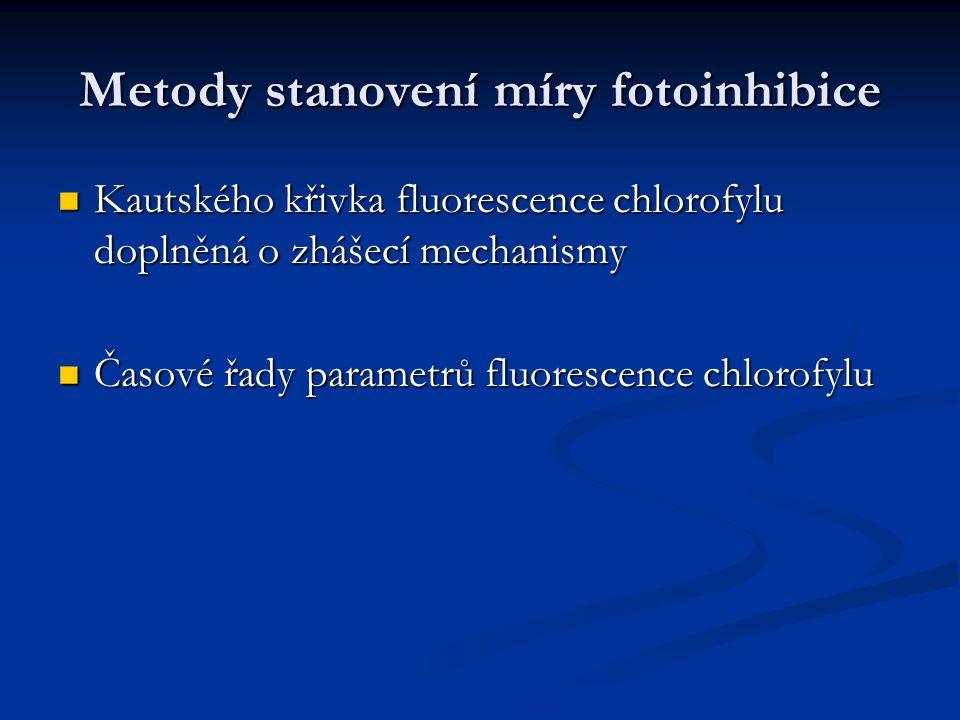 Metody stanovení míry fotoinhibice Kautského křivka fluorescence chlorofylu doplněná o zhášecí mechanismy Kautského křivka fluorescence chlorofylu doplněná o zhášecí mechanismy Časové řady parametrů fluorescence chlorofylu Časové řady parametrů fluorescence chlorofylu