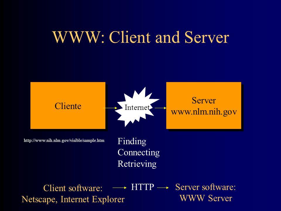 WWW: Client and Server Client Server www.nlm.nih.gov Server www.nlm.nih.gov I Internet Client software: Netscape, Internet Explorer Server software: WWW Server HTTP Http://www.nih.nlm.gov/visible/sample.htm Confirmation Transference Closing sample.htm logo.gif return.gif