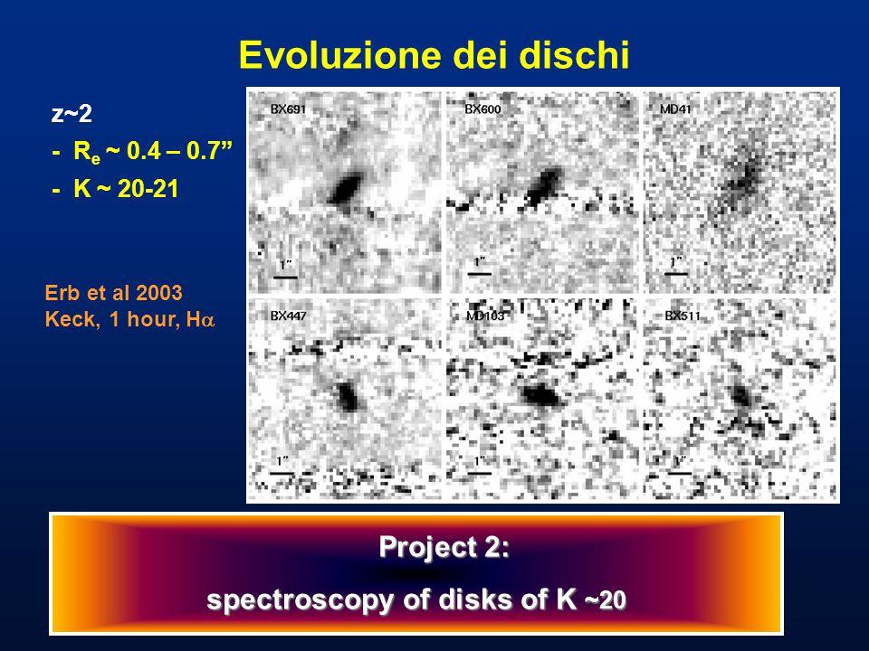Evoluzione dei dischi z~2 - R e ~ 0.4 – 0.7 - K ~ 20-21 Erb et al 2003 Keck, 1 hour, H  Project 2: Project 2: spectroscopy of disks of K ~20