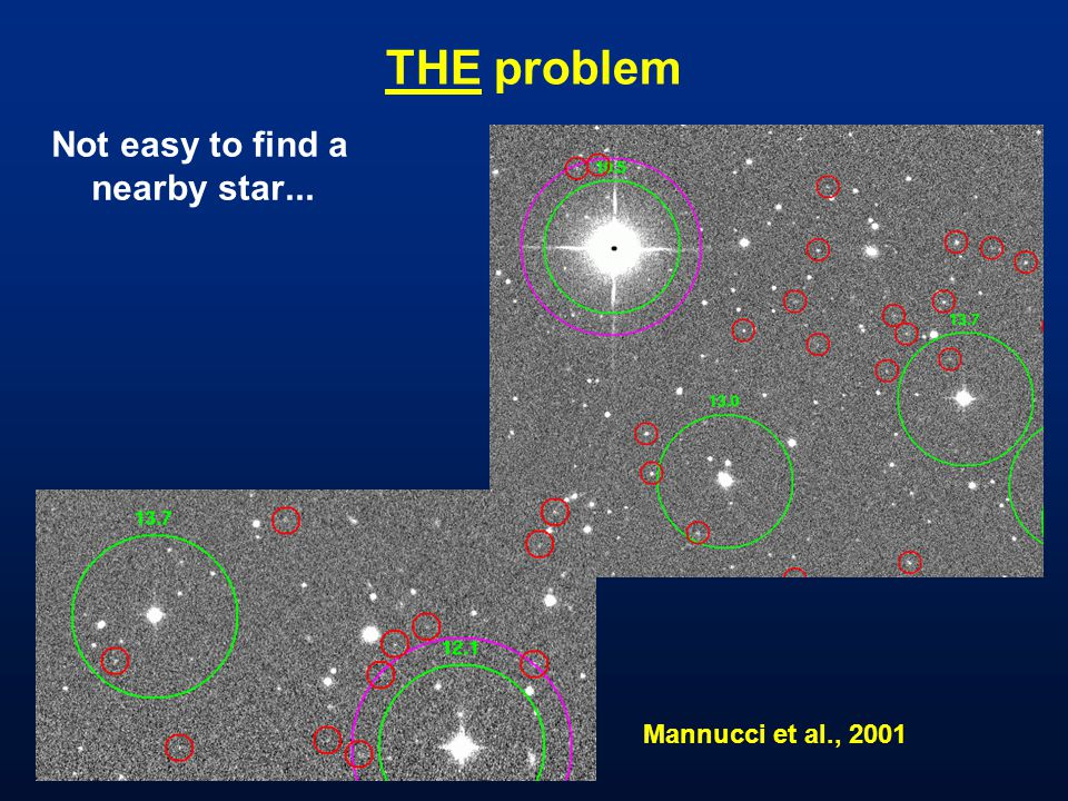 THE problem Not easy to find a nearby star... Mannucci et al., 2001