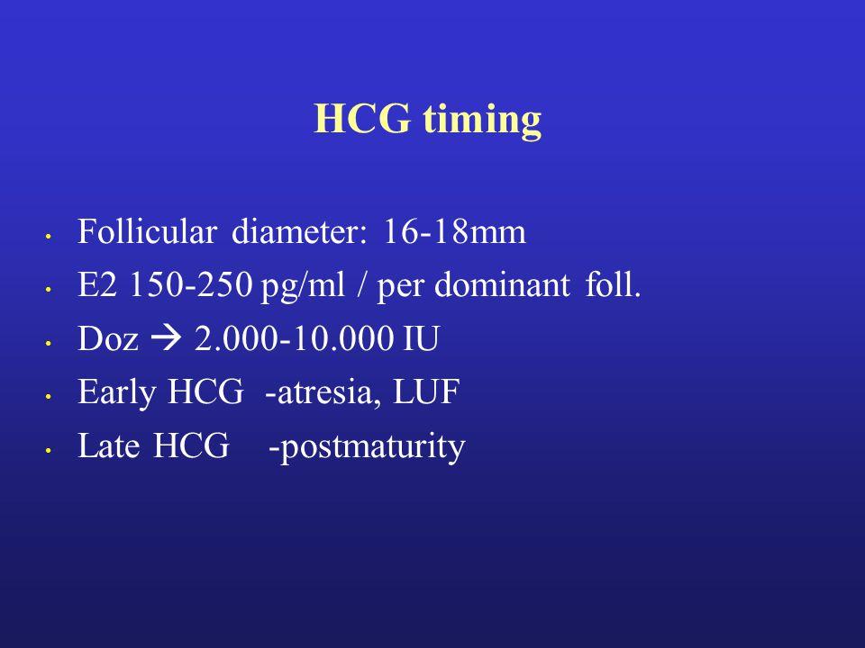 Follicular diameter: 16-18mm E2 150-250 pg/ml / per dominant foll.