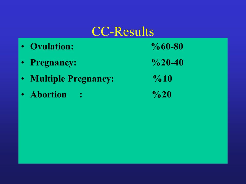 CC-Results Ovulation: %60-80 Pregnancy: %20-40 Multiple Pregnancy: %10 Abortion : %20