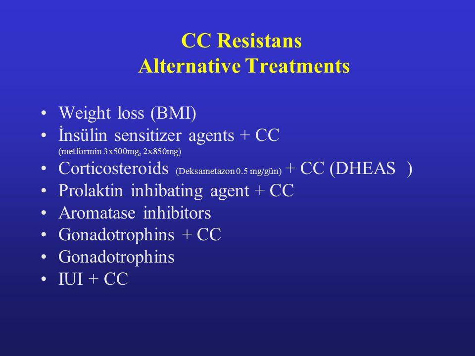 CC Resistans Alternative Treatments Weight loss (BMI) İnsülin sensitizer agents + CC (metformin 3x500mg, 2x850mg) Corticosteroids (Deksametazon 0.5 mg/gün) + CC (DHEAS ) Prolaktin inhibating agent + CC Aromatase inhibitors Gonadotrophins + CC Gonadotrophins IUI + CC