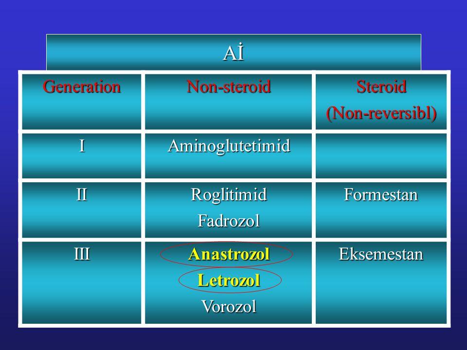 AİGenerationNon-steroidSteroid(Non-reversibl)IAminoglutetimid IIRoglitimidFadrozolFormestan IIIAnastrozolLetrozolVorozolEksemestan