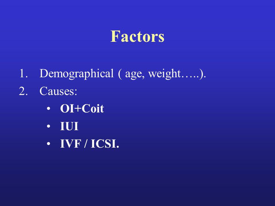 SERMs Binding to Er  ve Er  receptor – Clomiphene –Tamoxifen –Raloxiphene –Bazedoxifene