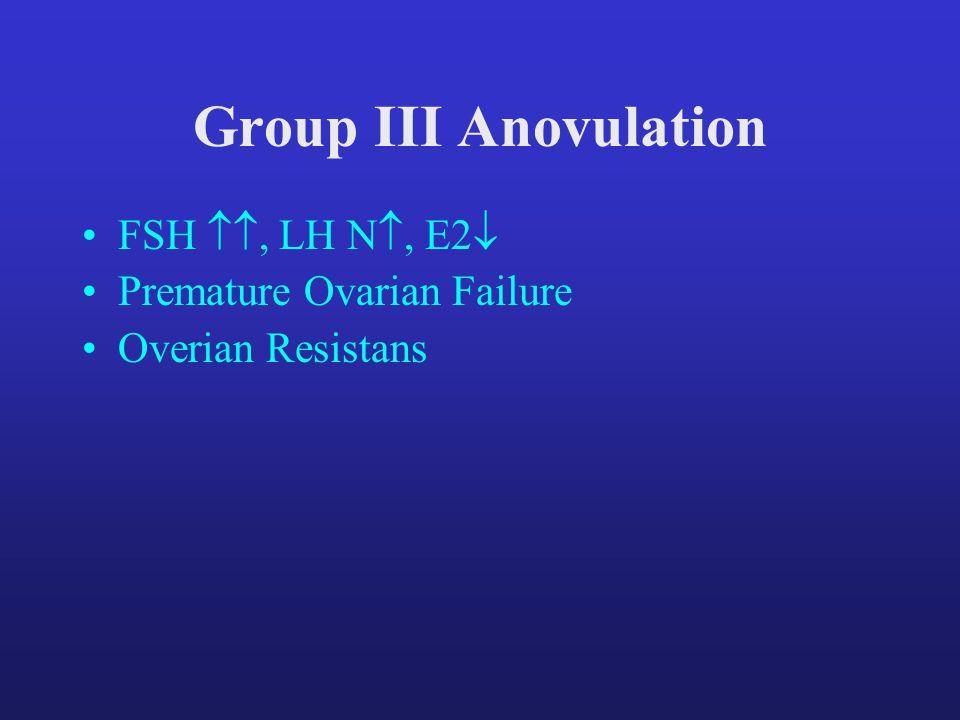 WHO-Grup IIWHO-Grup I Gonadotrophin Treatments Hipogonadotrophic patients Normogonadotrophic patients ART