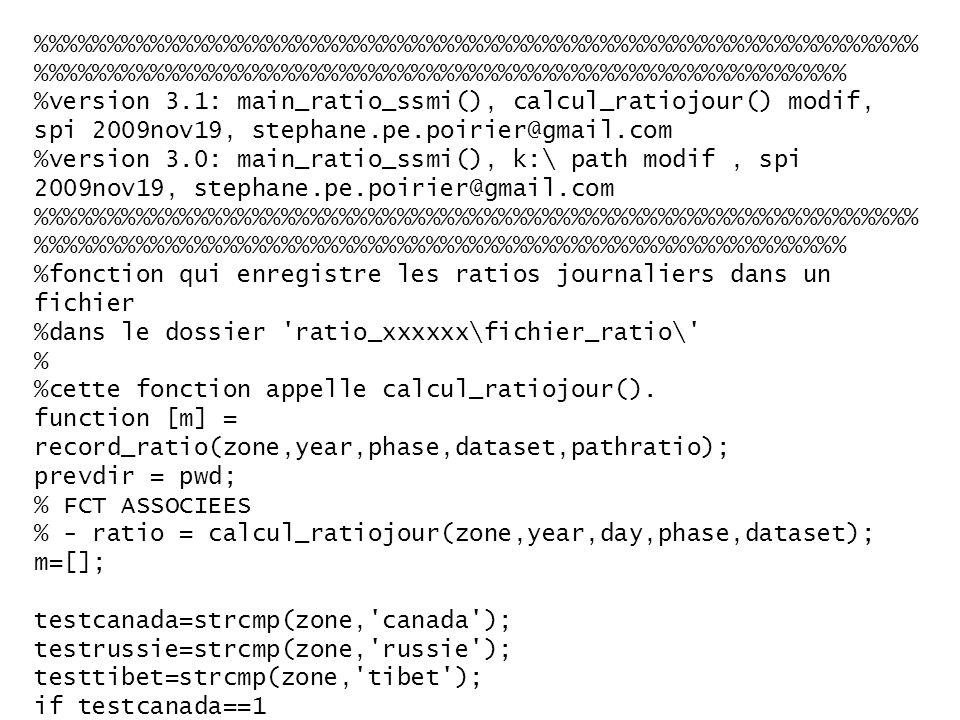 %%%%%%%%%%%%%%%%%%%%%%%%%%%%%%% %%%%%%%%%%%%%%%%%%%%%%%%%%%% %version 3.1: main_ratio_ssmi(), calcul_ratiojour() modif, spi 2009nov19, stephane.pe.poirier@gmail.com %version 3.0: main_ratio_ssmi(), k:\ path modif, spi 2009nov19, stephane.pe.poirier@gmail.com %%%%%%%%%%%%%%%%%%%%%%%%%%%%%%% %%%%%%%%%%%%%%%%%%%%%%%%%%%% %fonction qui enregistre les ratios journaliers dans un fichier %dans le dossier ratio_xxxxxx\fichier_ratio\ % %cette fonction appelle calcul_ratiojour().