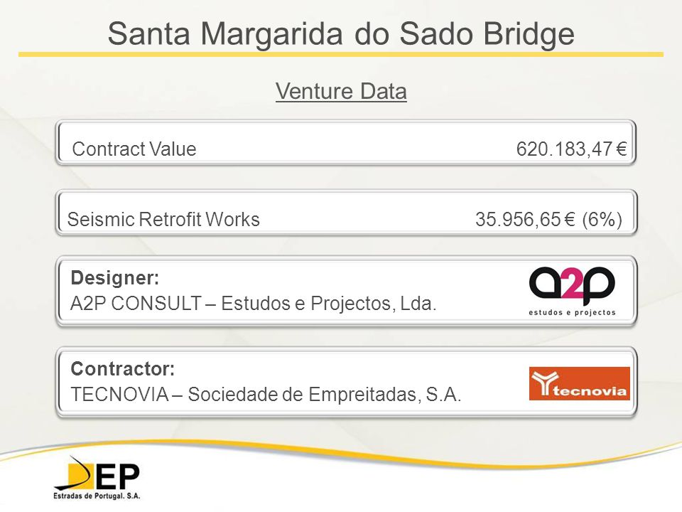 Santa Margarida do Sado Bridge Venture Data Contract Value 620.183,47 € Seismic Retrofit Works 35.956,65 € (6%) Designer: A2P CONSULT – Estudos e Projectos, Lda.